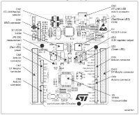 st-nucleo-layout.jpg